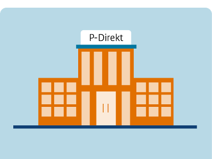 NICE Workforce Management System for P-Direkt - BrightContact